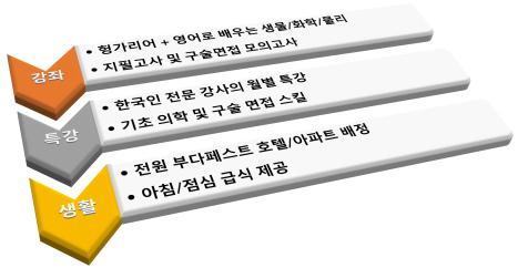 features-hungarian-korean