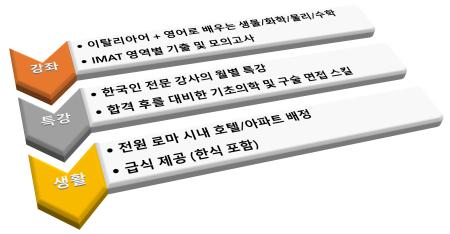 features-italian-korean